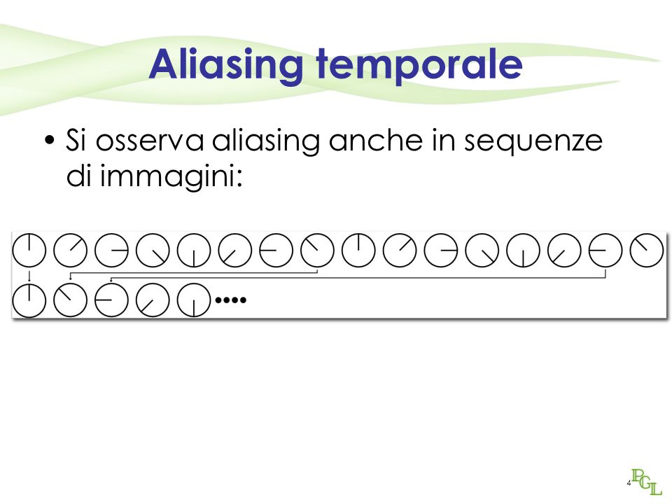 Aliasing temporale Si osserva aliasing anche in sequenze di immagini: