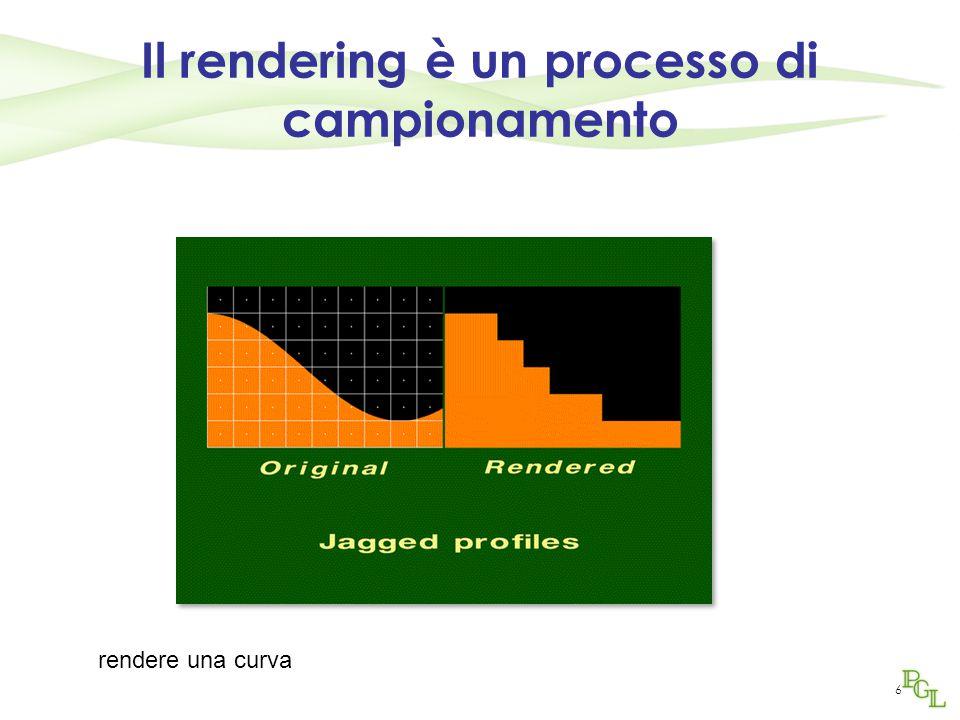 Il rendering è un processo di campionamento