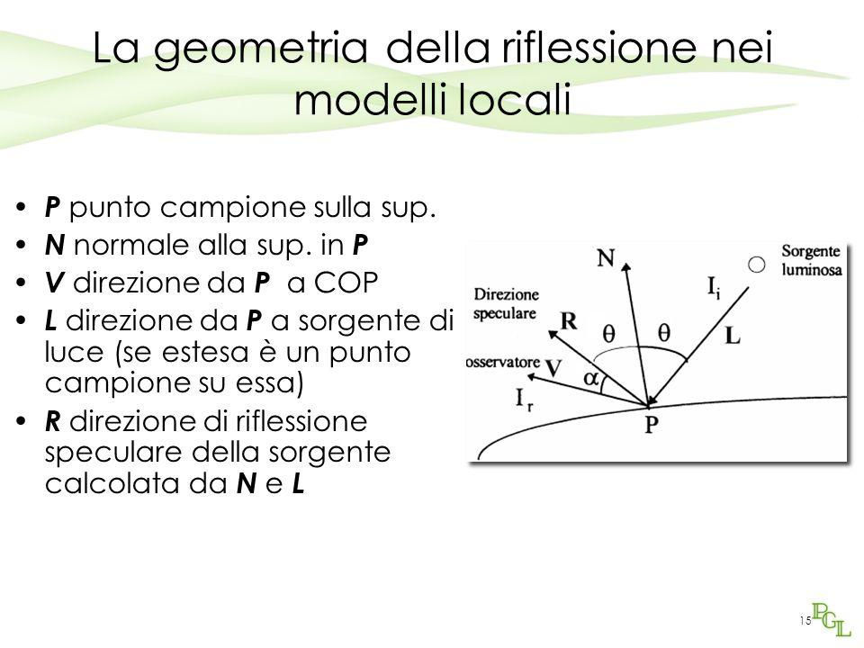 La geometria della riflessione nei modelli locali