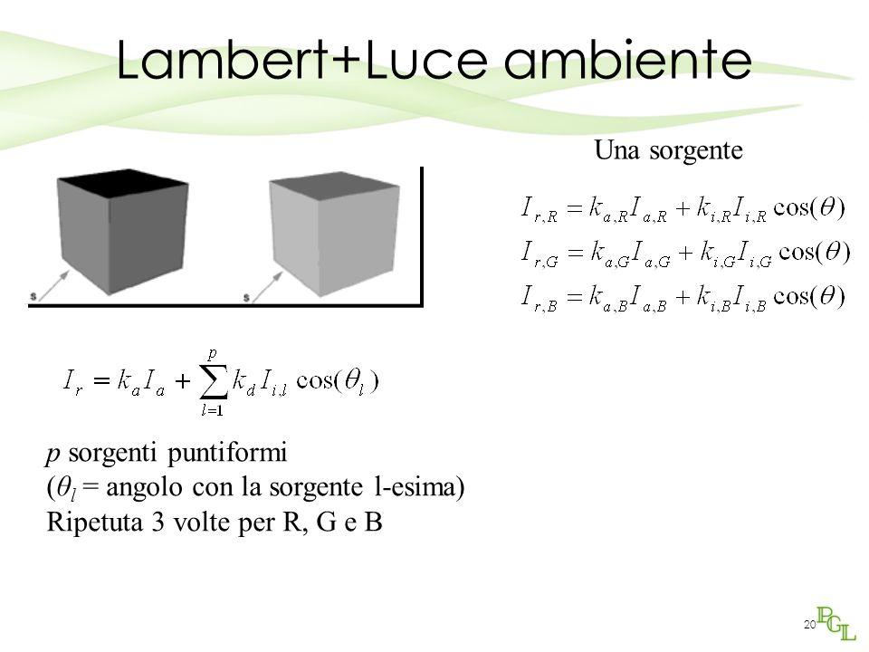Lambert+Luce ambiente