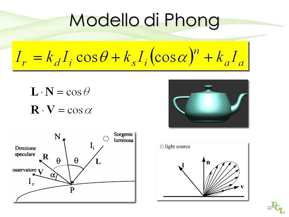 Modello di Phong riflessione lambertiana riflessione speculare imperf.