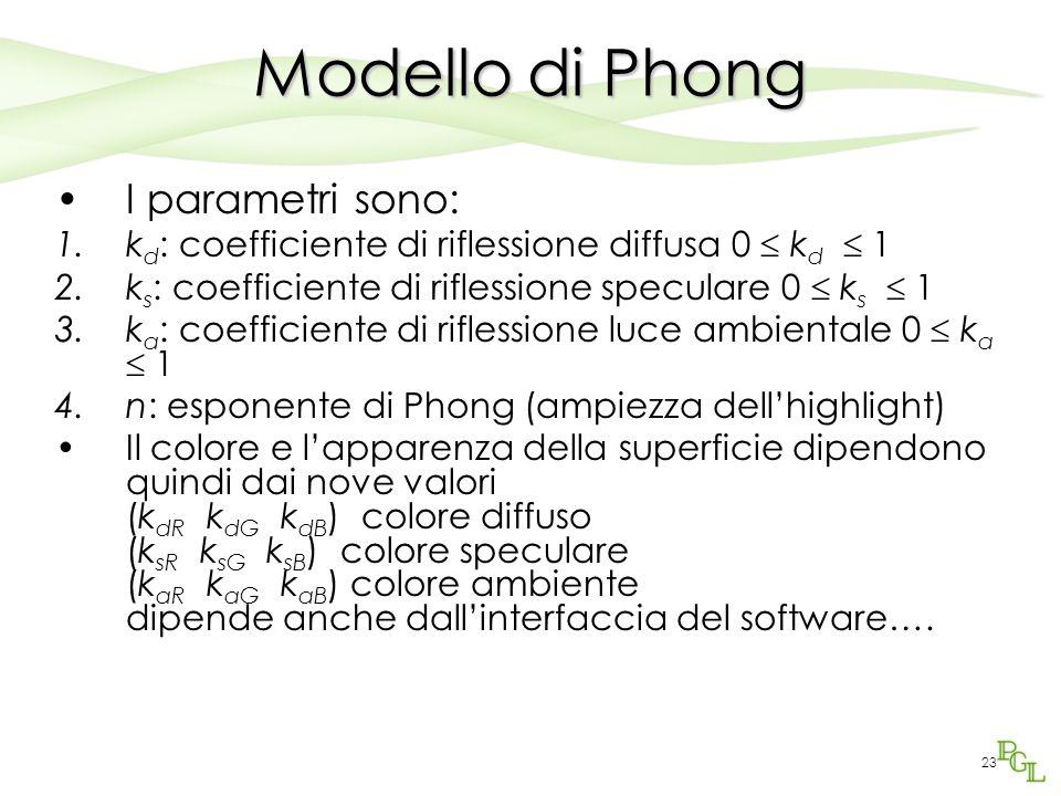 Modello di Phong I parametri sono: