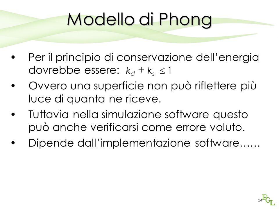 Modello di Phong Per il principio di conservazione dell'energia dovrebbe essere: kd + ks  1.