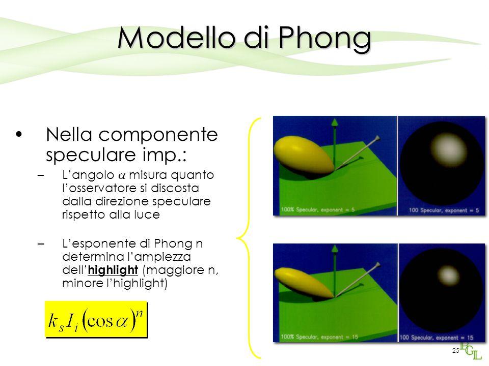 Modello di Phong Nella componente speculare imp.:
