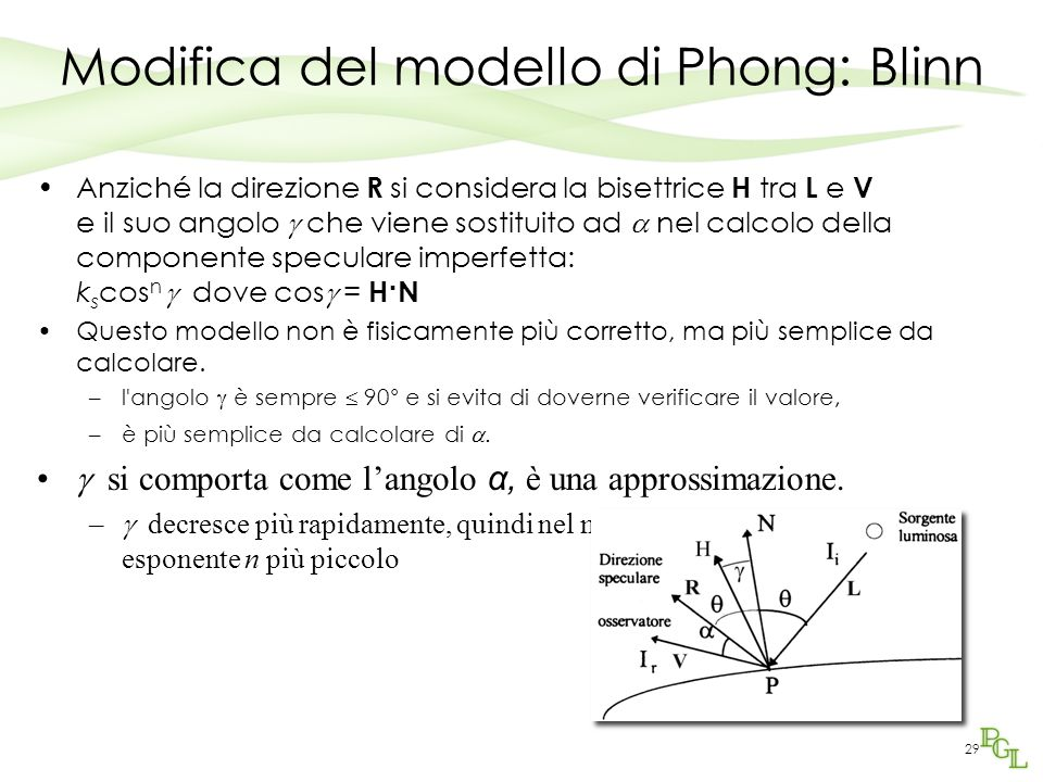 Modifica del modello di Phong: Blinn