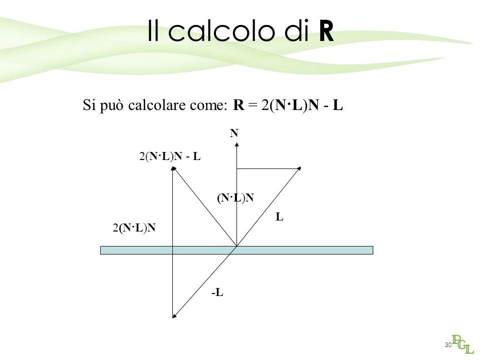 Il calcolo di R Si può calcolare come: R = 2(N·L)N - L N 2(N·L)N - L