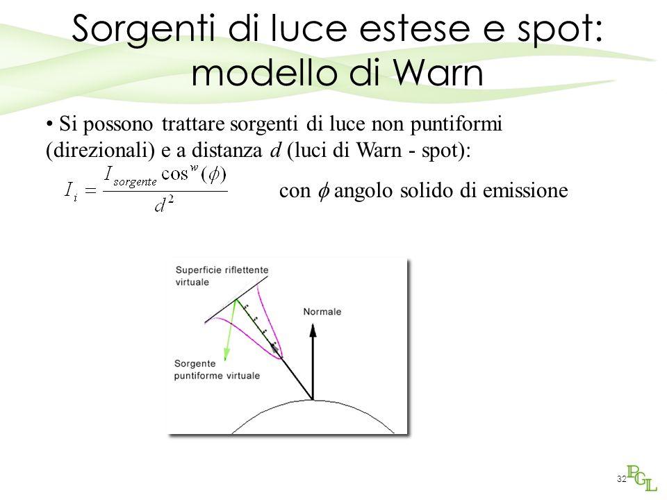 Sorgenti di luce estese e spot: modello di Warn