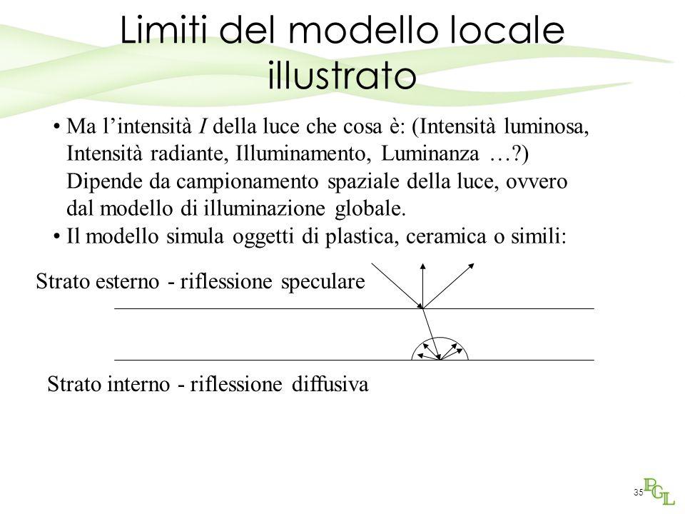 Limiti del modello locale illustrato