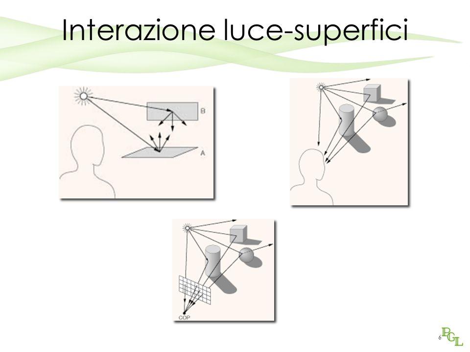 Interazione luce-superfici