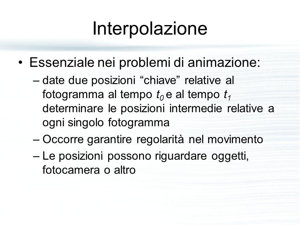 Interpolazione Essenziale nei problemi di animazione: