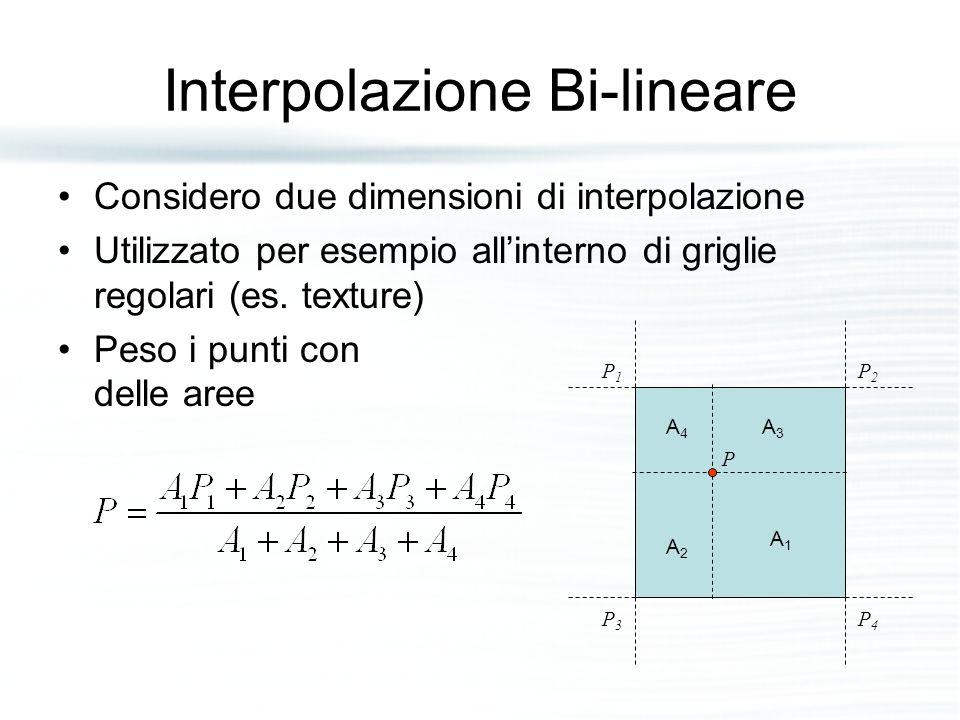Interpolazione Bi-lineare