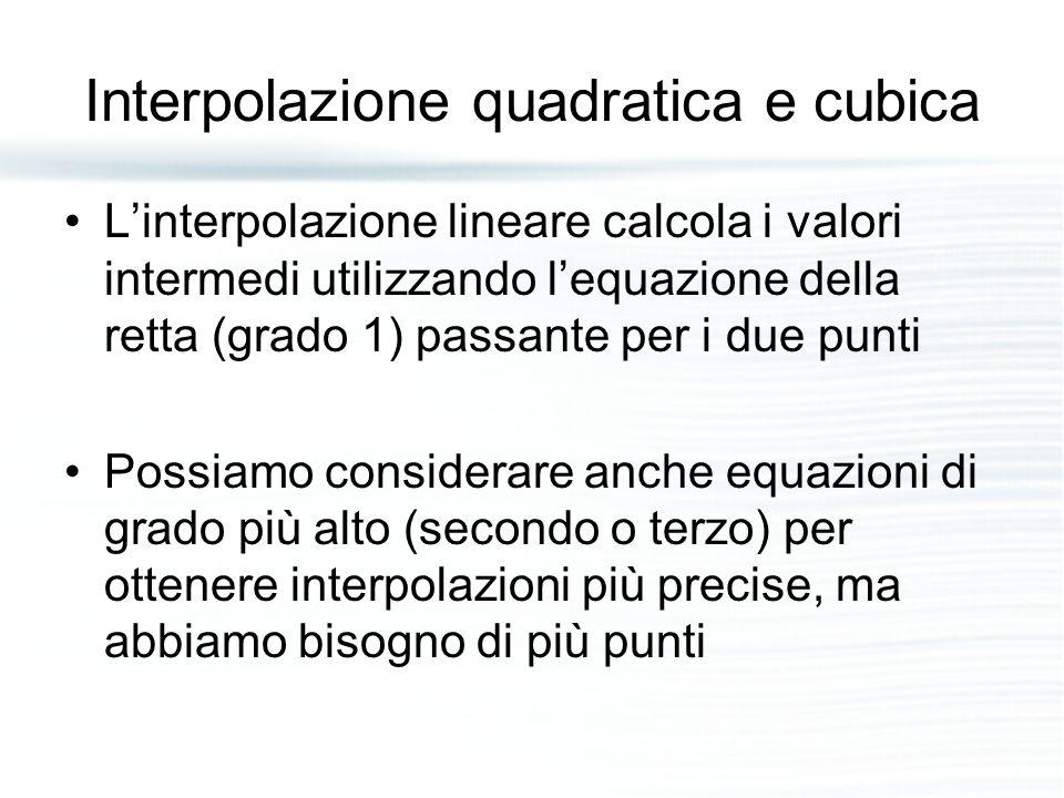 Interpolazione quadratica e cubica