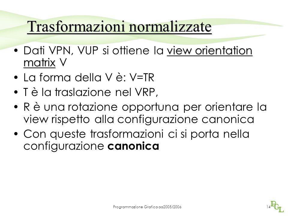 Programmazione Grafica aa2005/2006