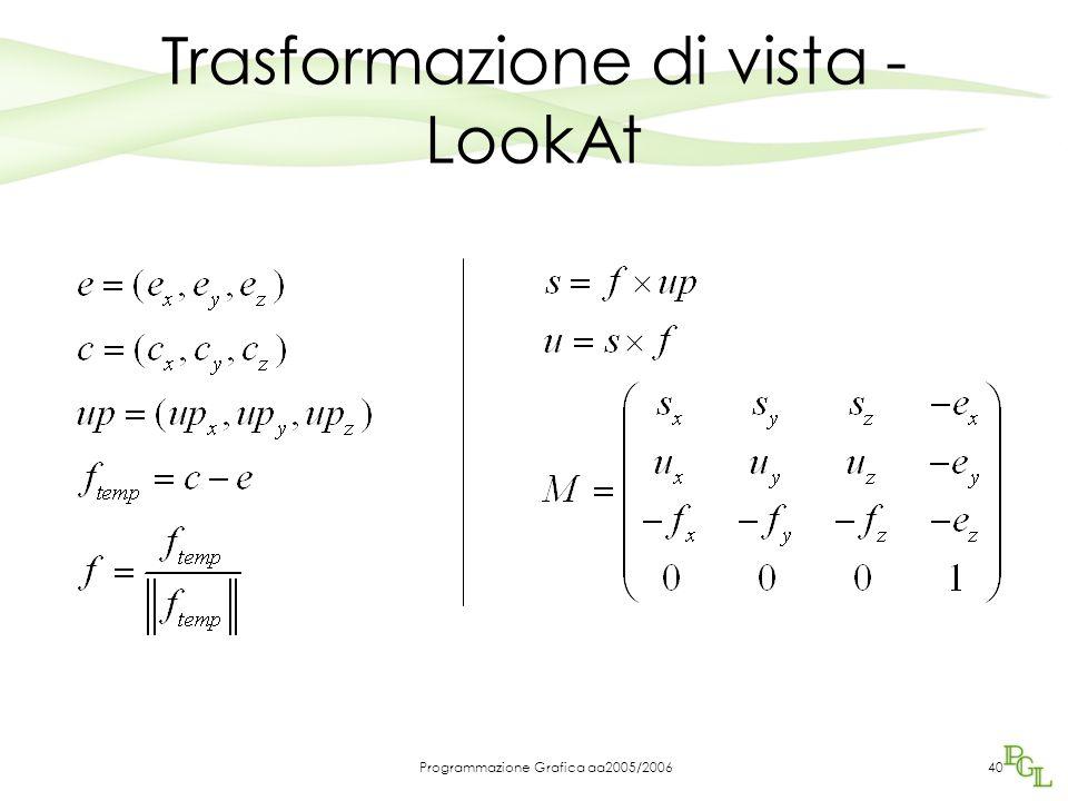 Trasformazione di vista - LookAt