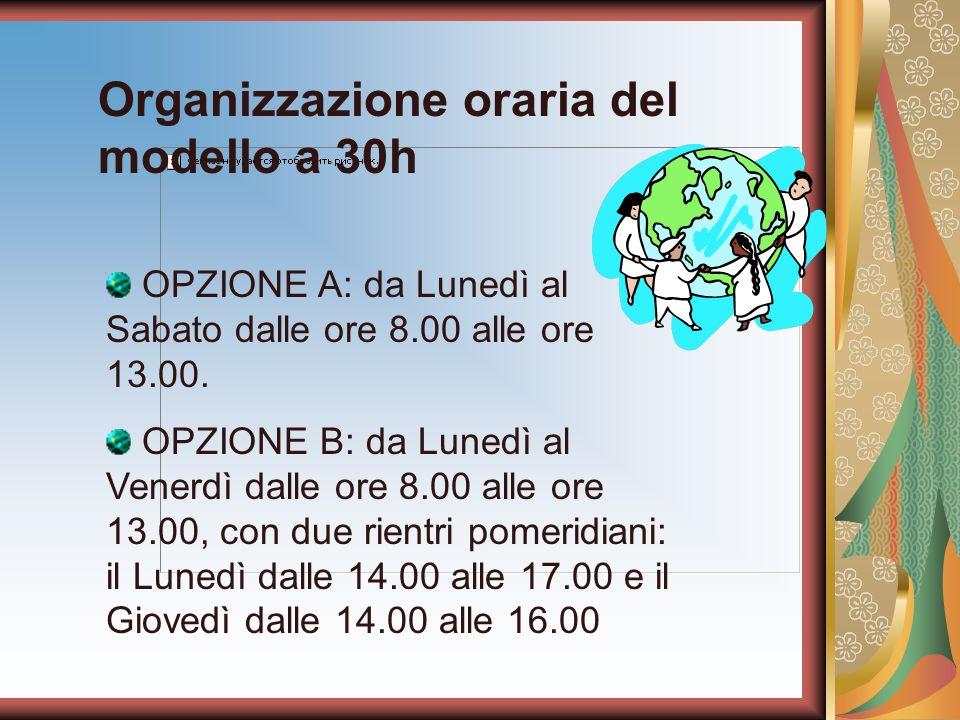 Organizzazione oraria del modello a 30h