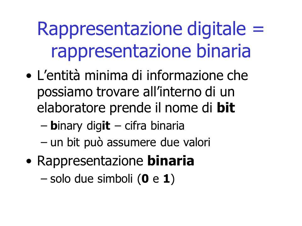 Rappresentazione digitale = rappresentazione binaria