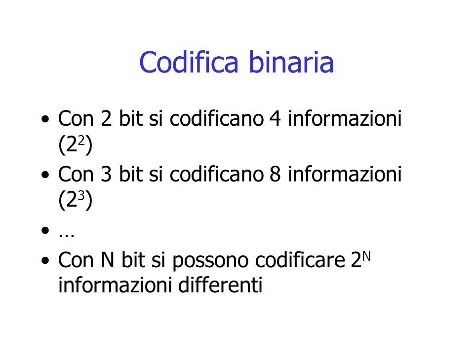Codifica binaria Con 2 bit si codificano 4 informazioni (22)