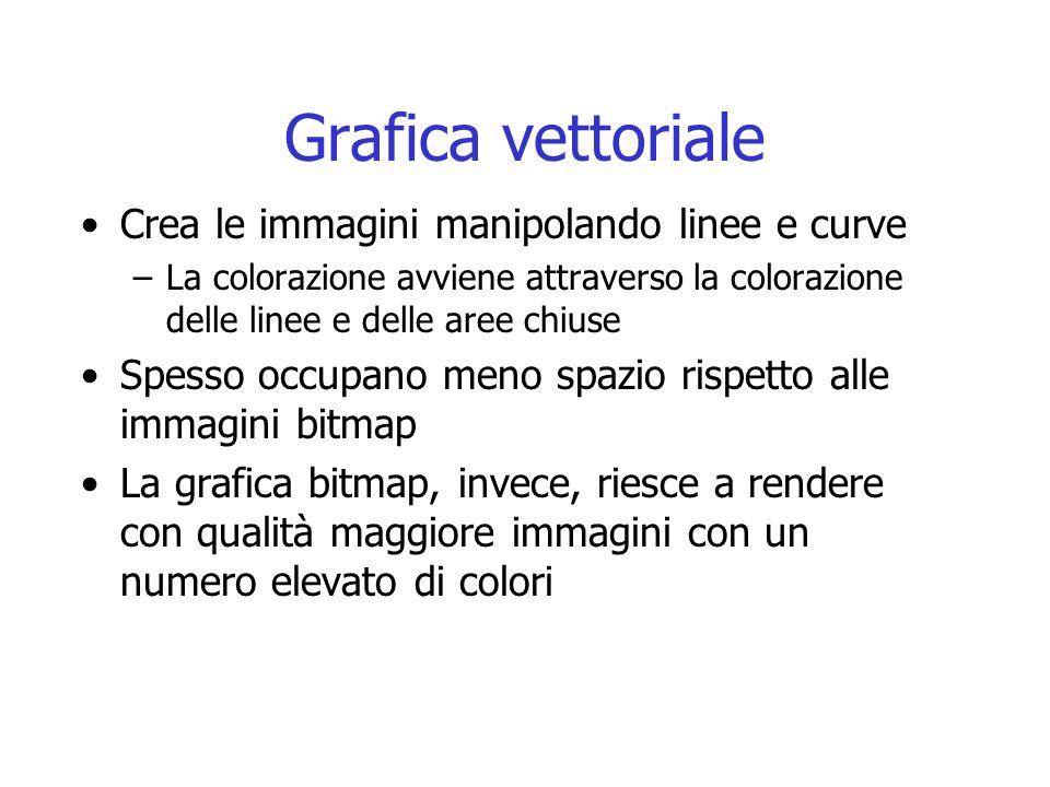 Grafica vettoriale Crea le immagini manipolando linee e curve