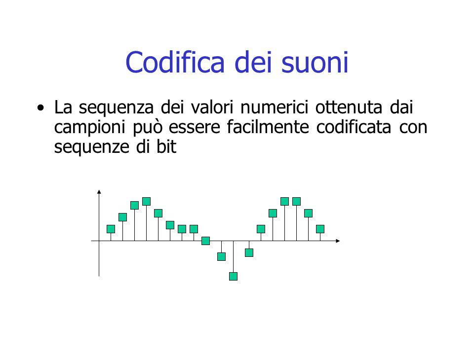 Codifica dei suoni La sequenza dei valori numerici ottenuta dai campioni può essere facilmente codificata con sequenze di bit.