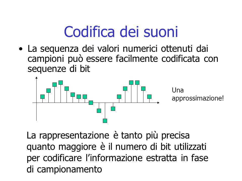 Codifica dei suoni La sequenza dei valori numerici ottenuti dai campioni può essere facilmente codificata con sequenze di bit.