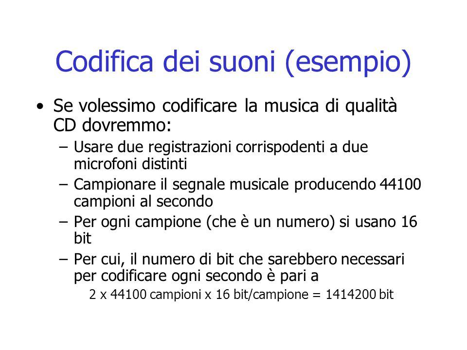 Codifica dei suoni (esempio)