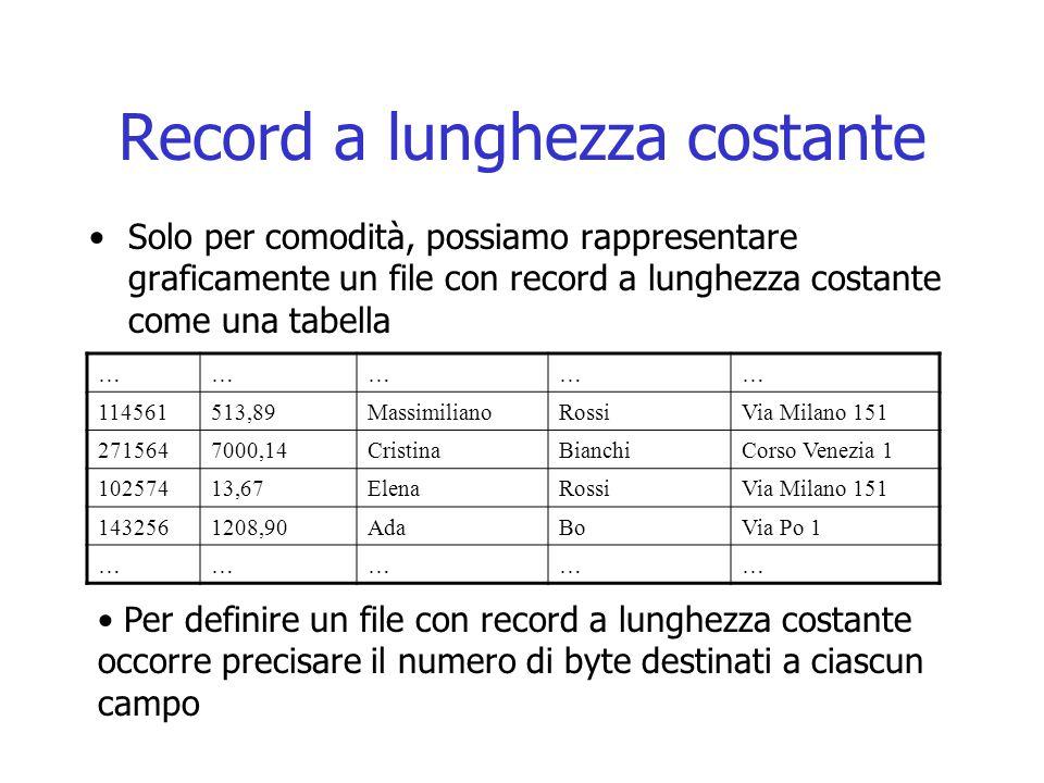 Record a lunghezza costante