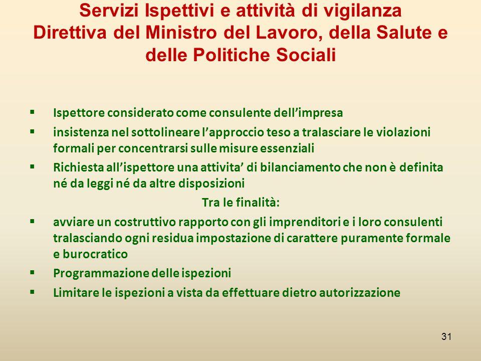 Servizi Ispettivi e attività di vigilanza Direttiva del Ministro del Lavoro, della Salute e delle Politiche Sociali