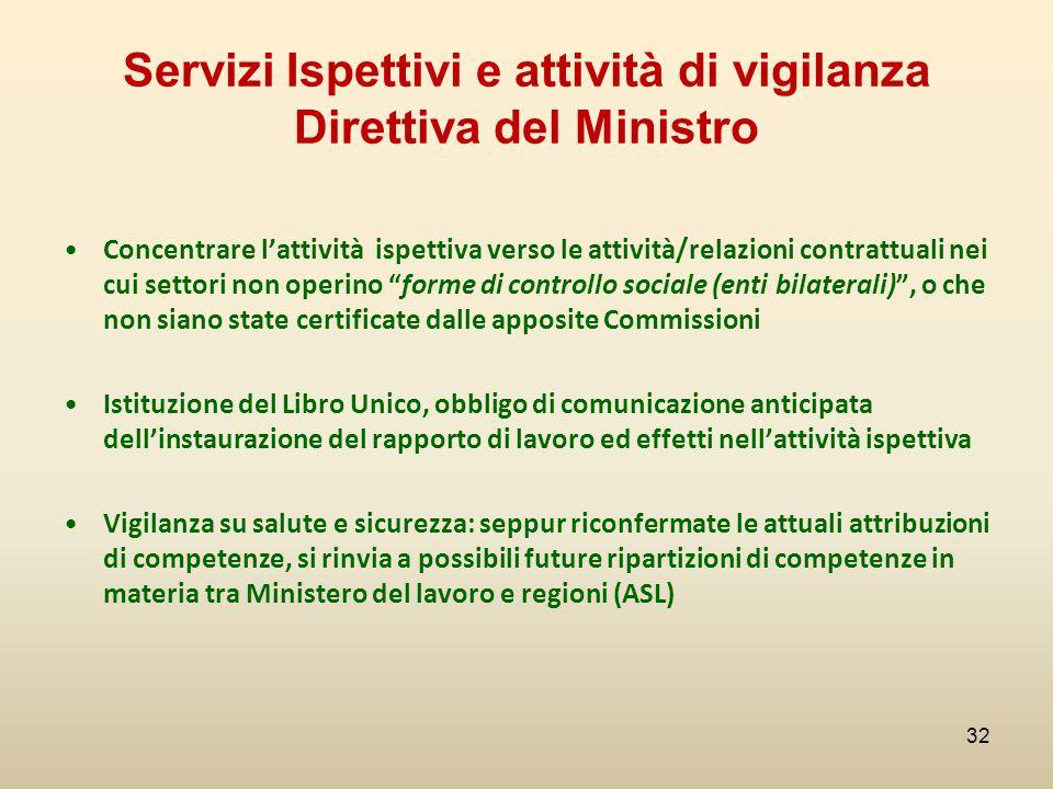 Servizi Ispettivi e attività di vigilanza Direttiva del Ministro