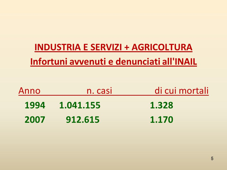 INDUSTRIA E SERVIZI + AGRICOLTURA Infortuni avvenuti e denunciati all INAIL Anno n.