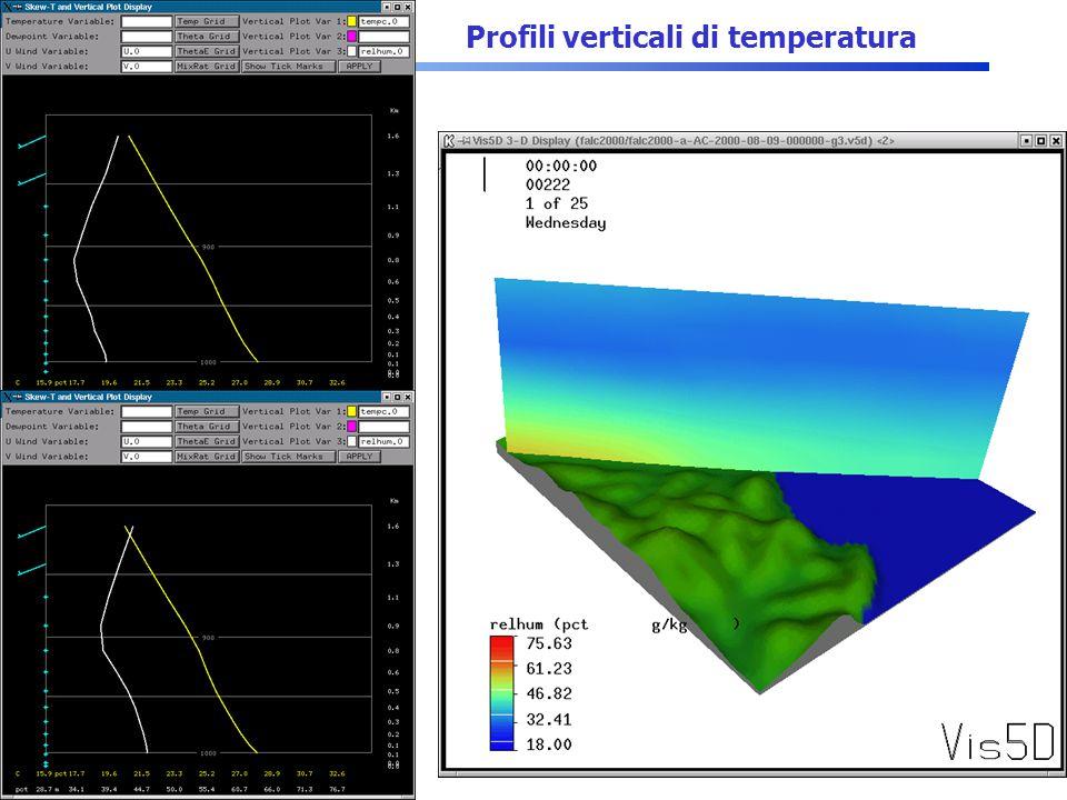 Profili verticali di temperatura
