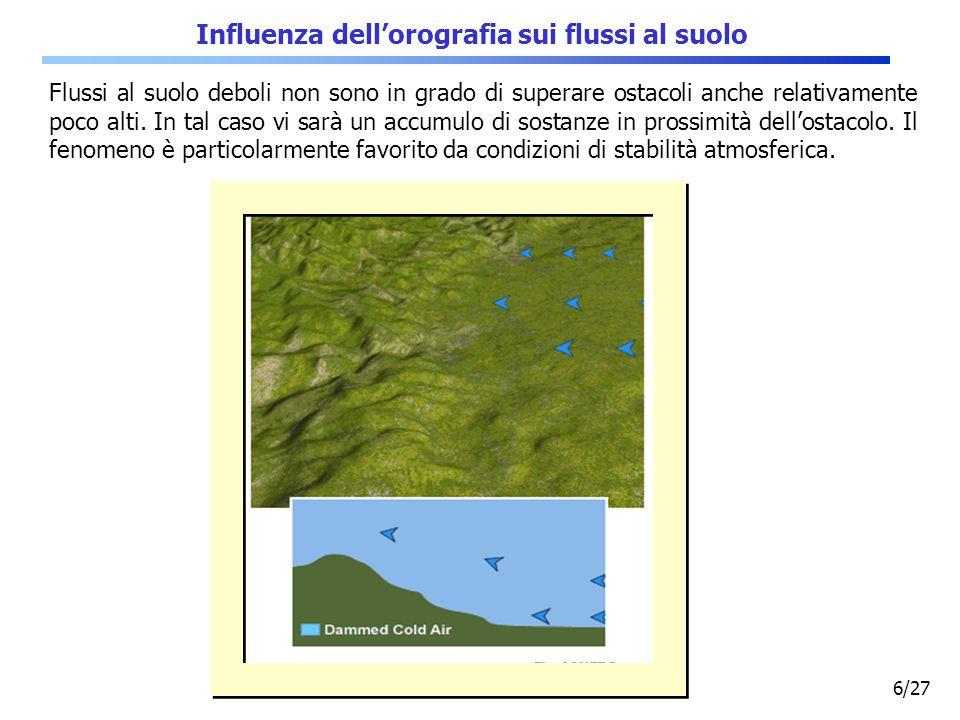 Influenza dell'orografia sui flussi al suolo