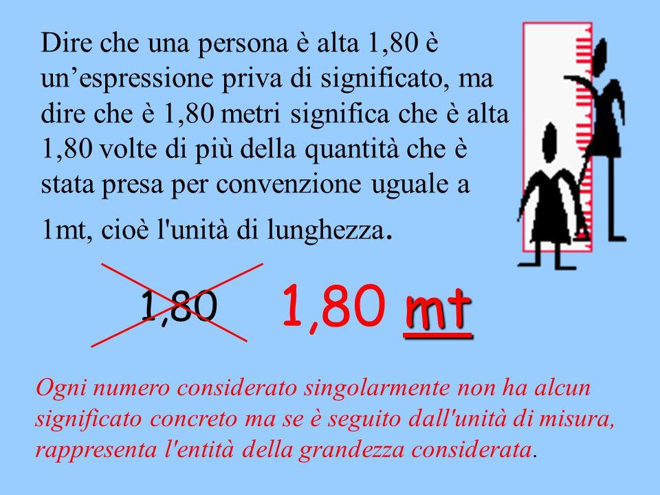 Dire che una persona è alta 1,80 è un'espressione priva di significato, ma dire che è 1,80 metri significa che è alta 1,80 volte di più della quantità che è stata presa per convenzione uguale a 1mt, cioè l unità di lunghezza.