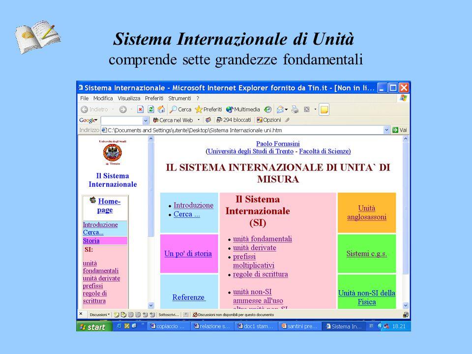Sistema Internazionale di Unità