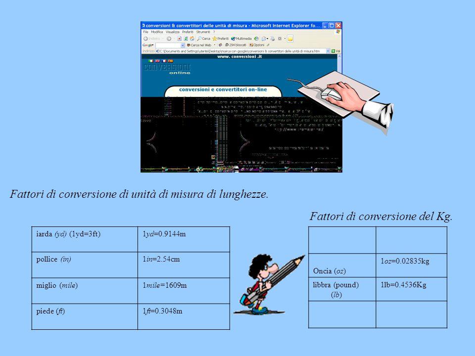 Presentazione a cura di ppt scaricare - Conversione unita di misura portata ...