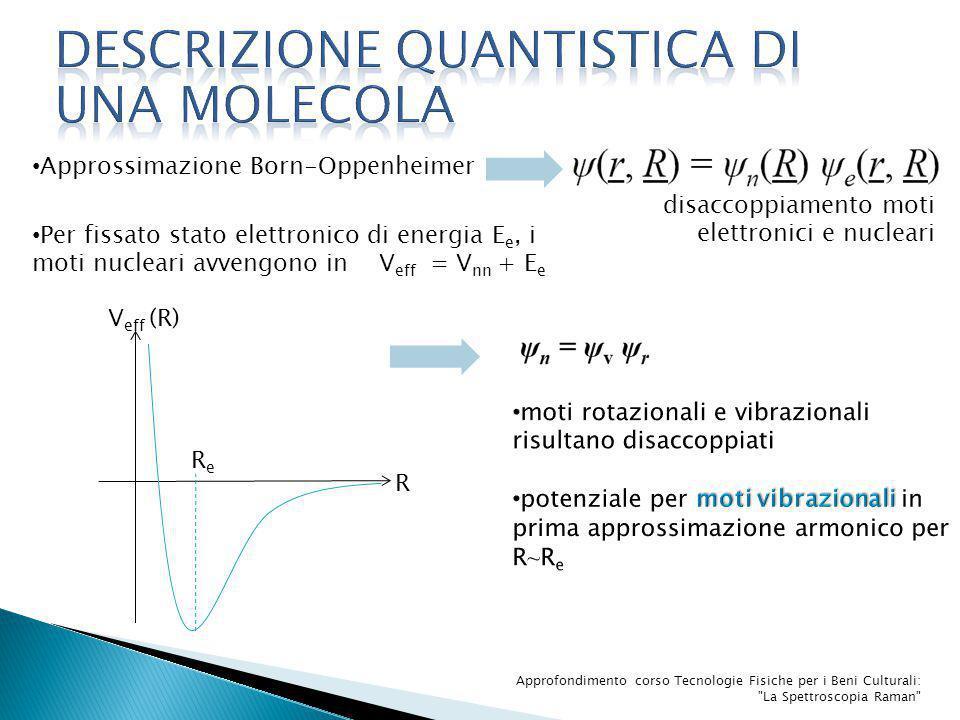 Descrizione quantistica di una molecola