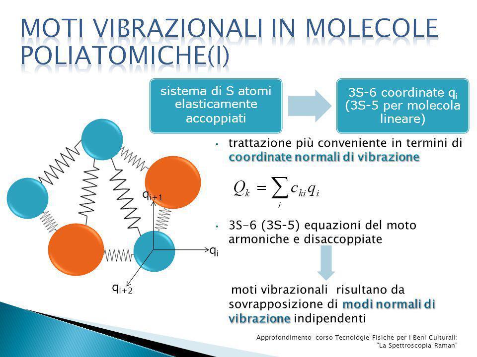 MOTi vibrazionali in molecole POliatomiche(I)