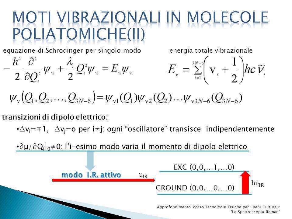 MOTi vibrazionali in molecole POliatomiche(II)