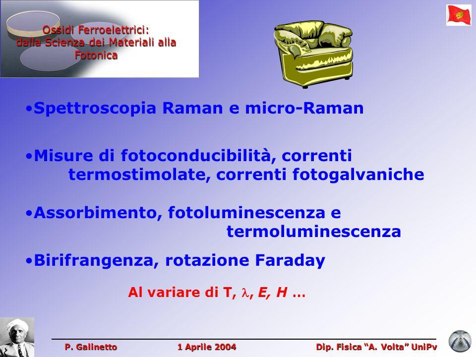 Spettroscopia Raman e micro-Raman