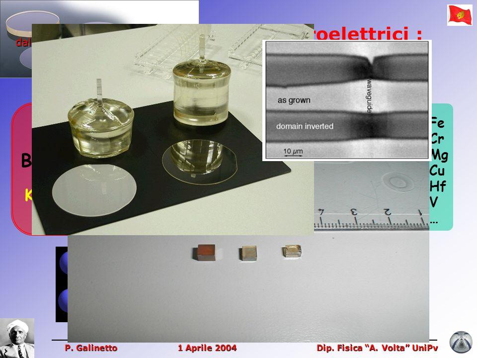 Ossidi ferroelettrici : Perovskiti ABO3