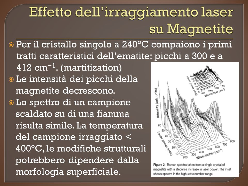 Effetto dell'irraggiamento laser su Magnetite