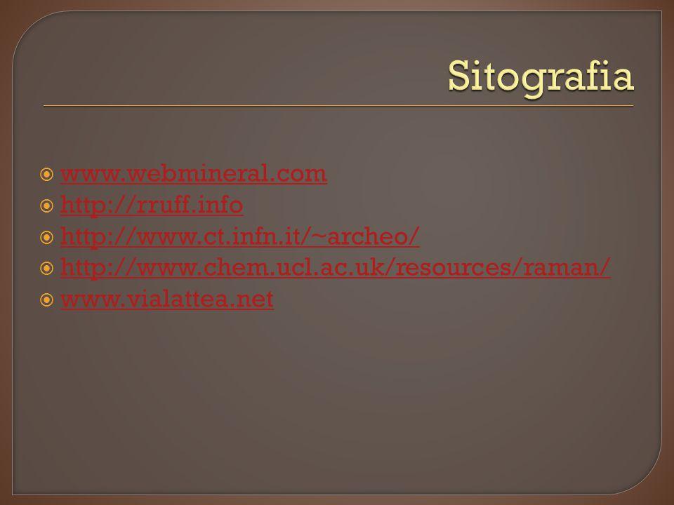 Sitografia www.webmineral.com http://rruff.info