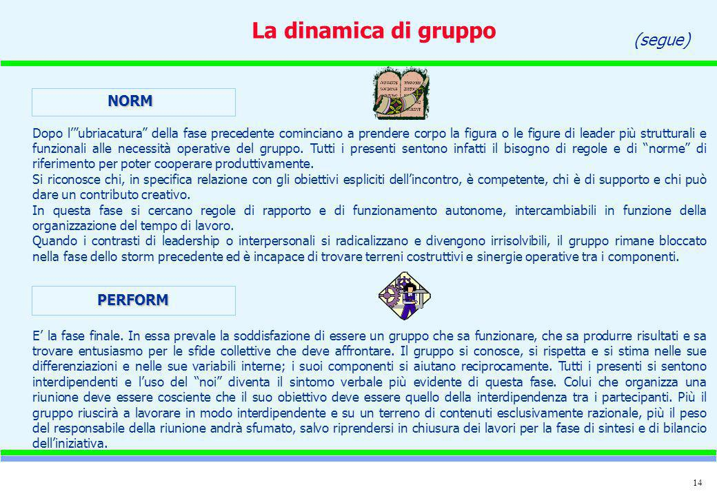 La dinamica di gruppo (segue) NORM PERFORM