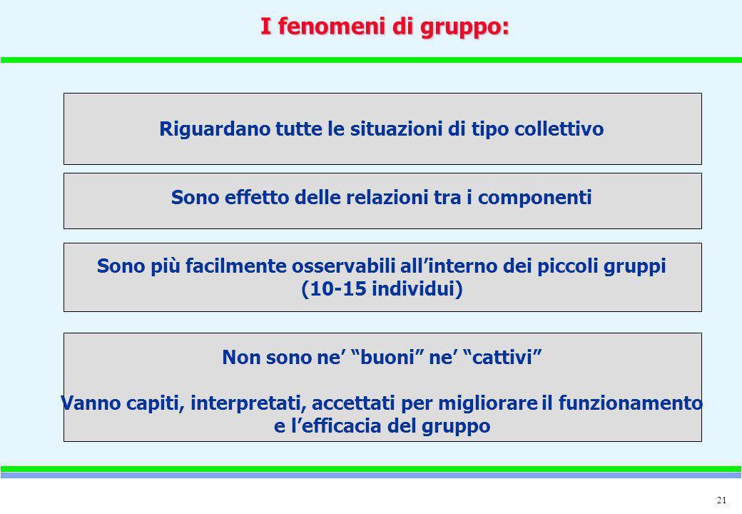 I fenomeni di gruppo: Riguardano tutte le situazioni di tipo collettivo. Sono effetto delle relazioni tra i componenti.