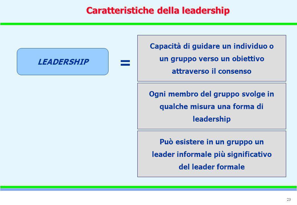 Caratteristiche della leadership