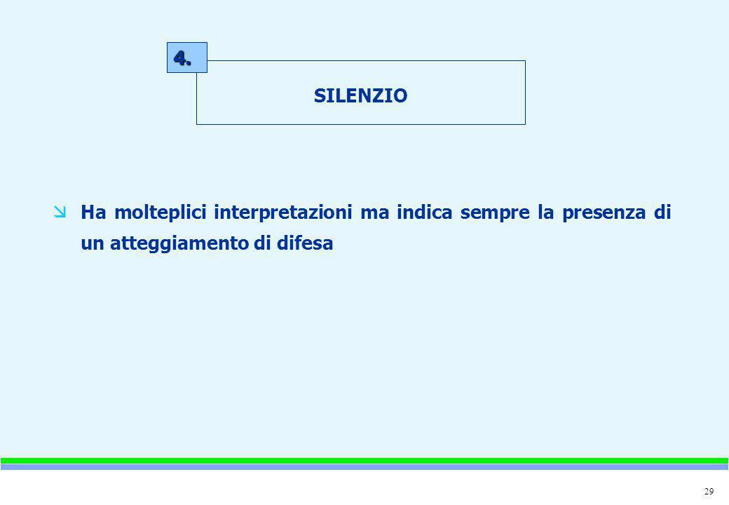 4. SILENZIO.