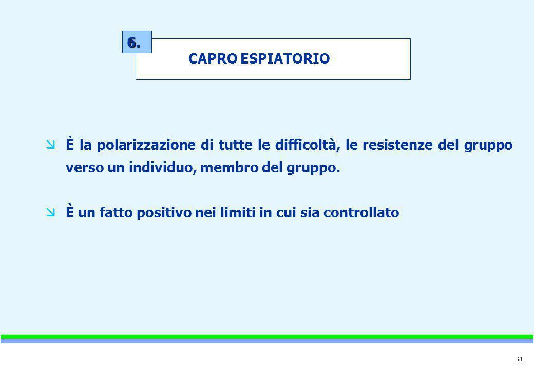 6. CAPRO ESPIATORIO. È la polarizzazione di tutte le difficoltà, le resistenze del gruppo verso un individuo, membro del gruppo.