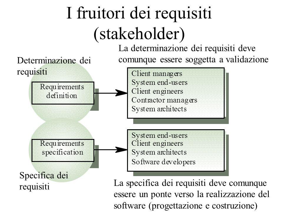 I fruitori dei requisiti (stakeholder)