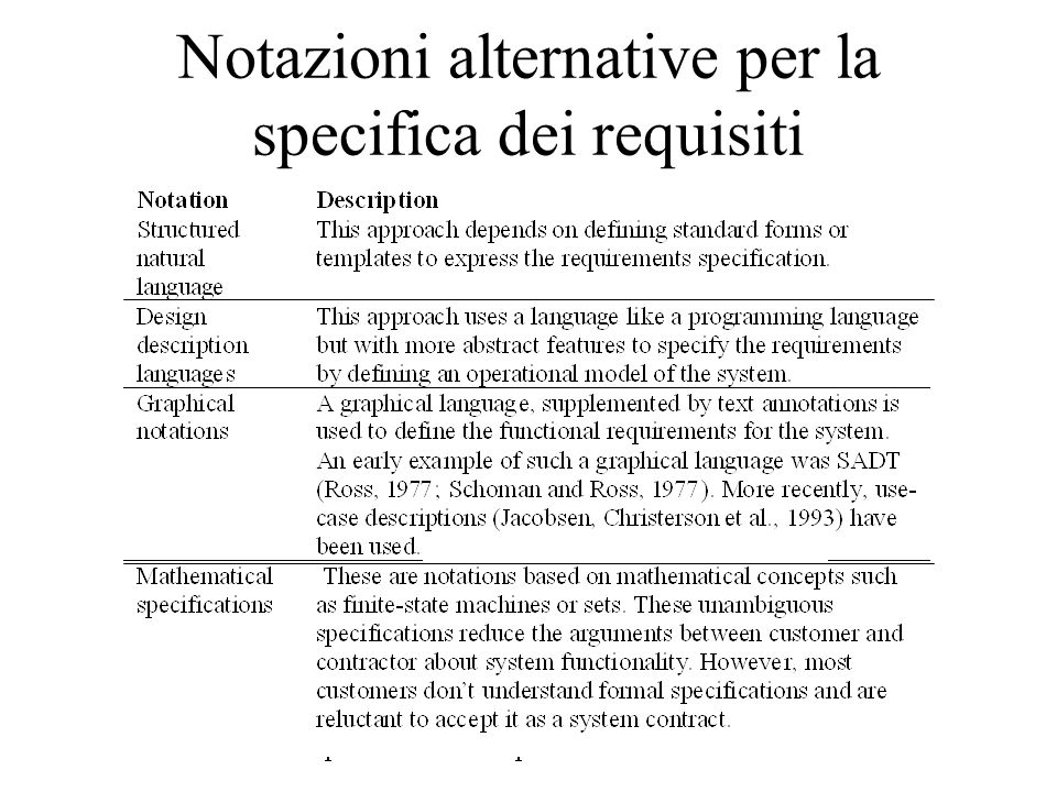 Notazioni alternative per la specifica dei requisiti