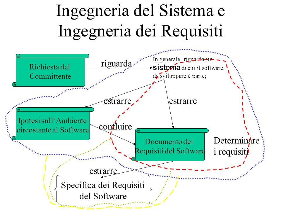 Ingegneria del Sistema e Ingegneria dei Requisiti