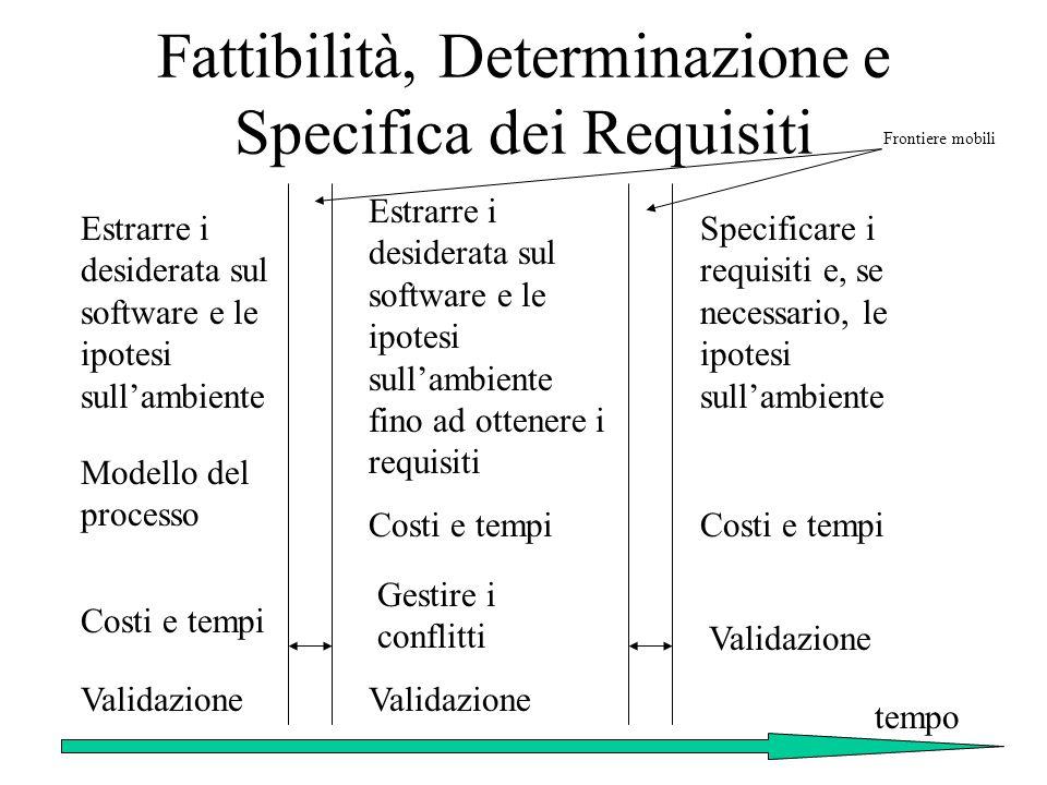 Fattibilità, Determinazione e Specifica dei Requisiti